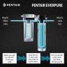 Máy lọc nước Pentair Everpure PBS-400 Standard