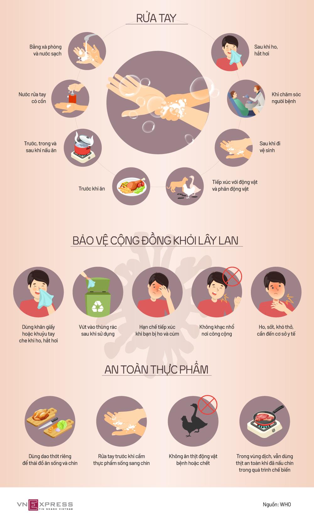 Khuyến cáo virut Corona