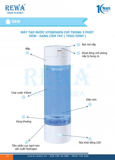 Máy tạo nước Hydrogen DEW - Dạng cầm tay- Công nghệ Nhật Bản
