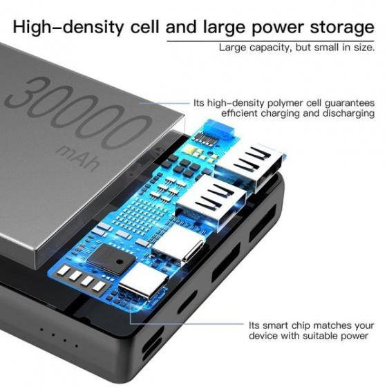 Pin sạc dự phòng 30.000 mAh hỗ trợ USB-C PD 15W Baseus 30PD