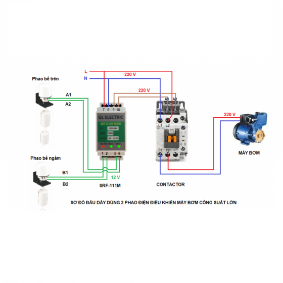 Combo khởi động từ tự động 40A an toàn cho máy bơm nước, phao onpas