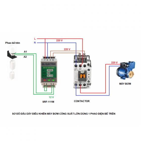 Combo khởi động từ tự động 18A an toàn cho máy bơm nước