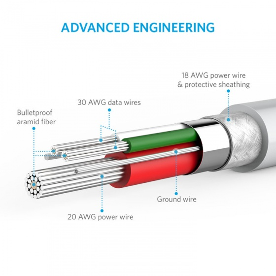 Cáp micro USB Anker PowerLine - dài 3m - A8134