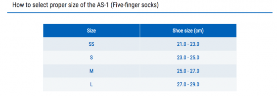 Vớ đa năng xỏ 5 ngón hỗ trợ bàn chân AS-1 5-finger