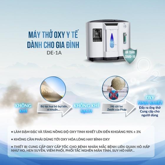 Máy thở Oxy y tế dành cho gia đình Dedakj DE-1A